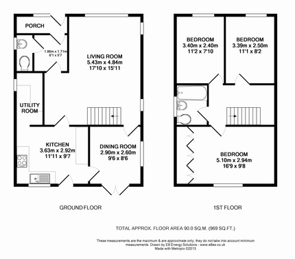 Read House Plans Birds Eye View Get House Design Ideas